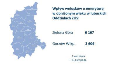 Photo of Emerytury w Lubuskiem: 16 tysięcy uprawnionych, 9 tysięcy złożyło wnioski
