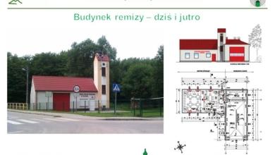 Photo of Remiza OSP w Suchej będzie rozbudowana. Skorzysta na tym młodzież