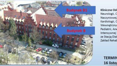 Photo of Przy szpitalu nadal jak na budowie. Co kryje się za rusztowaniami?
